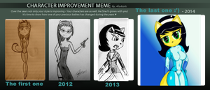 Kitty Katswell Improvement meme farewell by HELLPATO777