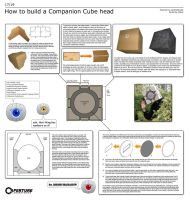 Companion Cube Tutorial by caramellcube