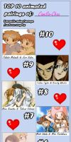 Top 10 Animated Pairings Meme by Camilia-Chan
