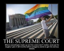 the supreme court by IND-conservative