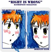 The right way is the wrong way by tiridako
