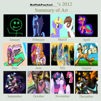 2012 Art Summary by StarShineTheAlicorn