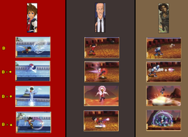 Mii Fighters movelist for Sora, Jerry and Darci by Badboylol