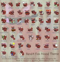 Bandit Fox Mood Theme by princess-phoenix