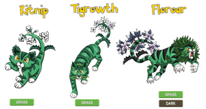 Eson Region - Grass type starters by Trueform
