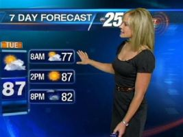7-Day Weather Graphics by PatrickJoseph