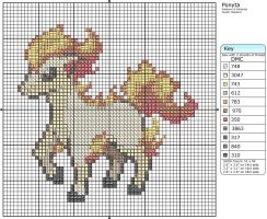 Ponyta Pattern by makibird