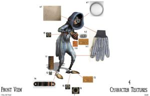9 Concept art: Character Texture-4 by TheREALZADRpunk13
