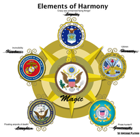 Military of Harmony by FirstAwesomePlatoon
