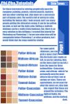 Skin Tone Tutorial-Page 1 by ChiCha-Tutorials