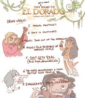 A not-so-sober road to El-Dorado by Internal-Disaster