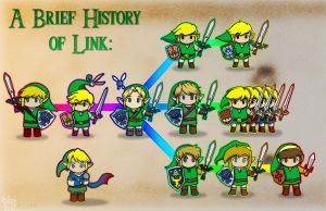 A Brief History of Link by Snowsilver