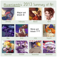 2013 Art Summary by Ruaniamh