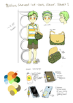 Ref Sheet: Melon Shaved Ice-tan - 30 June 2015 by nonecansee