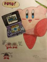 kirby's triple deluxe by GhostFullmetal