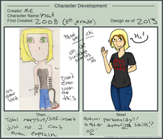 Character Development Meme - Kat by RanebowStitches