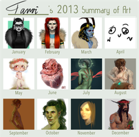 2013 Summary of Art (I will probably update it) by Tavvi