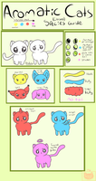 Aromatic Cats Species Guide by Ambercatlucky2