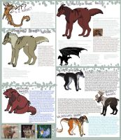 RINZEC SPECIES REFERENCE by Piranis