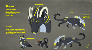 Boreas character sheet by TorazTheNomad