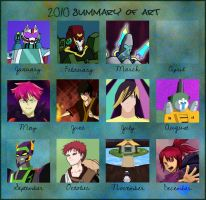 My 2010 Summary of Art by Destron23