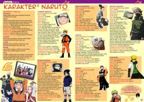 otaku magazine layout by darkslide7