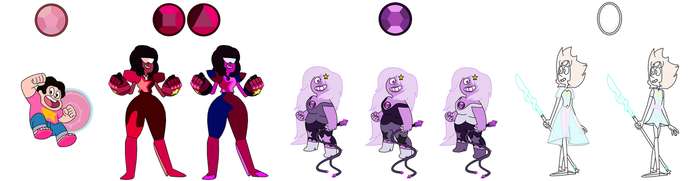 What If I Created Steven Universe #1 by tvfan0001