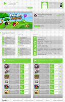 Google Play - Concept Re-design WebPage by danielskrzypon