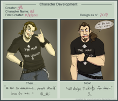 Gil's character development by gilll