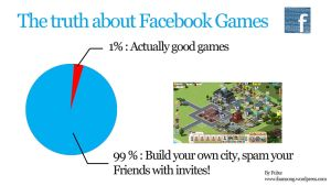 The Truth about Facebook Games by fofo128