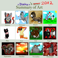 Meme Sumary of Art 2012 by Dycare