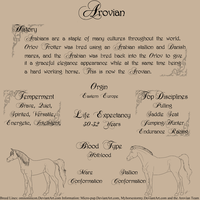 Arovian Breed Sheet by micro-pup