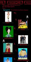 My Top 10 Most Hated Characters 02 by Toongirl18
