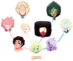 Peridot Fusion chart by AngeliccMadness