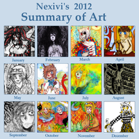 Summary of Art 2012 by Nexivi