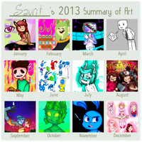 2013 summary of art by Saurit