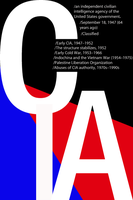 CIA typography by agaaachr