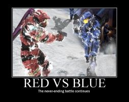 RVB by ODST-Training