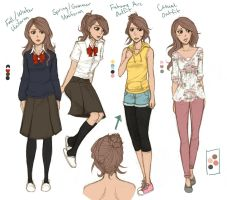 Kaede Outfit References by jennifurball