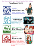 The Mystery Shack Crew's zodiac bending by ABtheButterfly