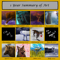 Summary of Art by Alukei