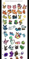 Giant Chibi Pokemon chart by Geegeet