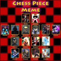 Chess Piece Meme 1 by LordR29