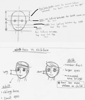 faces 2 and child vs. adult faces by koimonster22