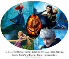 Catching Fire Meets The Big 4  ~ Fan Trailer by SleepyHeadKL