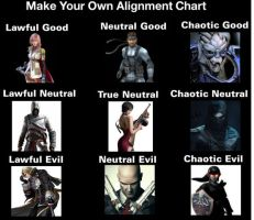 First Alignment Chart by fantasylover100