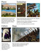Historically Accurate Examples by Word4WordBibleComic