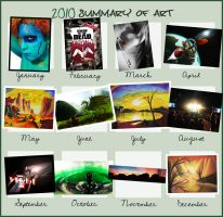 2010 Summary by kproductions