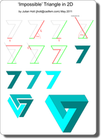 2D construction of the 'Impossible' Triangle by 2pirootloverg