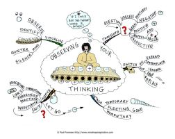 Observing your thinking by Creativeinspiration